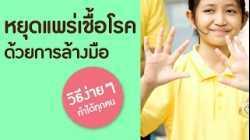 หยุดแพร่เชื้อโรคด้วยการล้างมือ วิธีง่าย ๆ ที่ทำได้ทุกคน   Bio O-YEAH! [by Mahidol Kids]