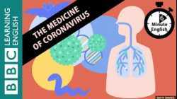 The medicine of coronavirus - 6 Minute English